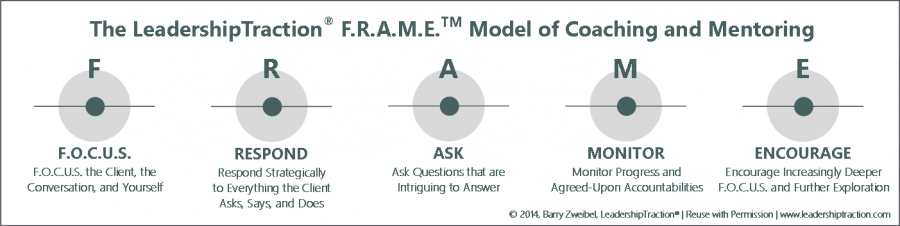 The LeadershipTraction F.R.A.M.E. Model of Coaching and Mentoring